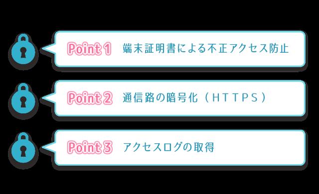 【Point.1】端末証明書による不正アクセス防止 【Point.2】通信路の暗号化(HTTPS) 【P+oint.3】アクセスログの取得